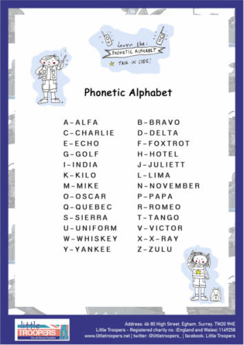 24-Phonetic-Alphabet-thumb