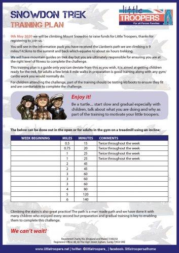 Snowdon-Training-Plan-2020