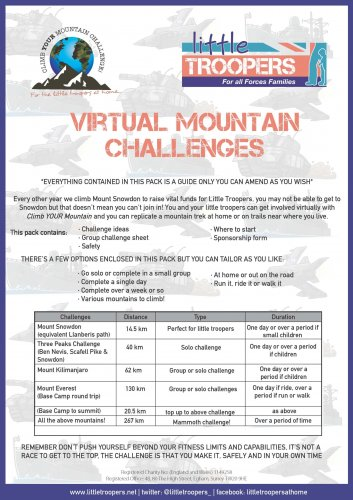 Virtual Mountain Challenges 2020_Page_1